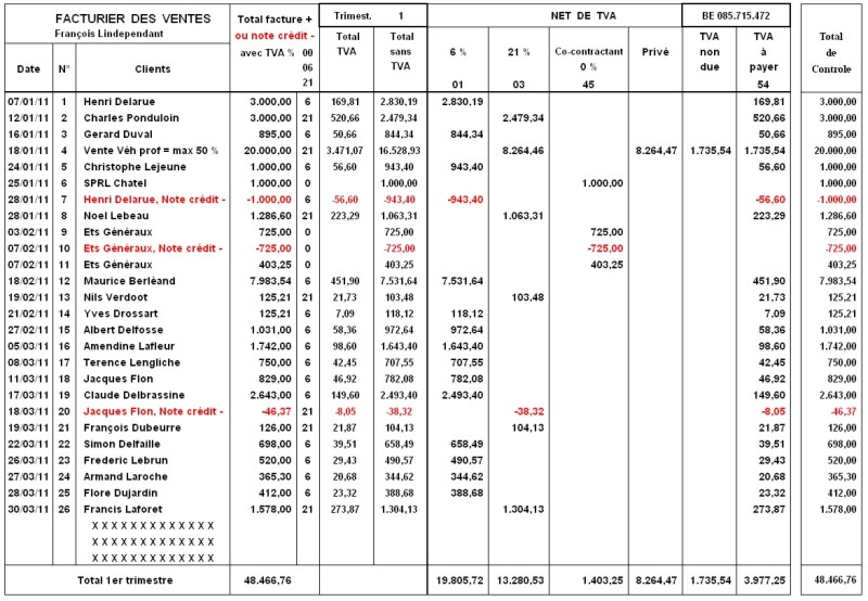 Livre comptable, journal et facturier